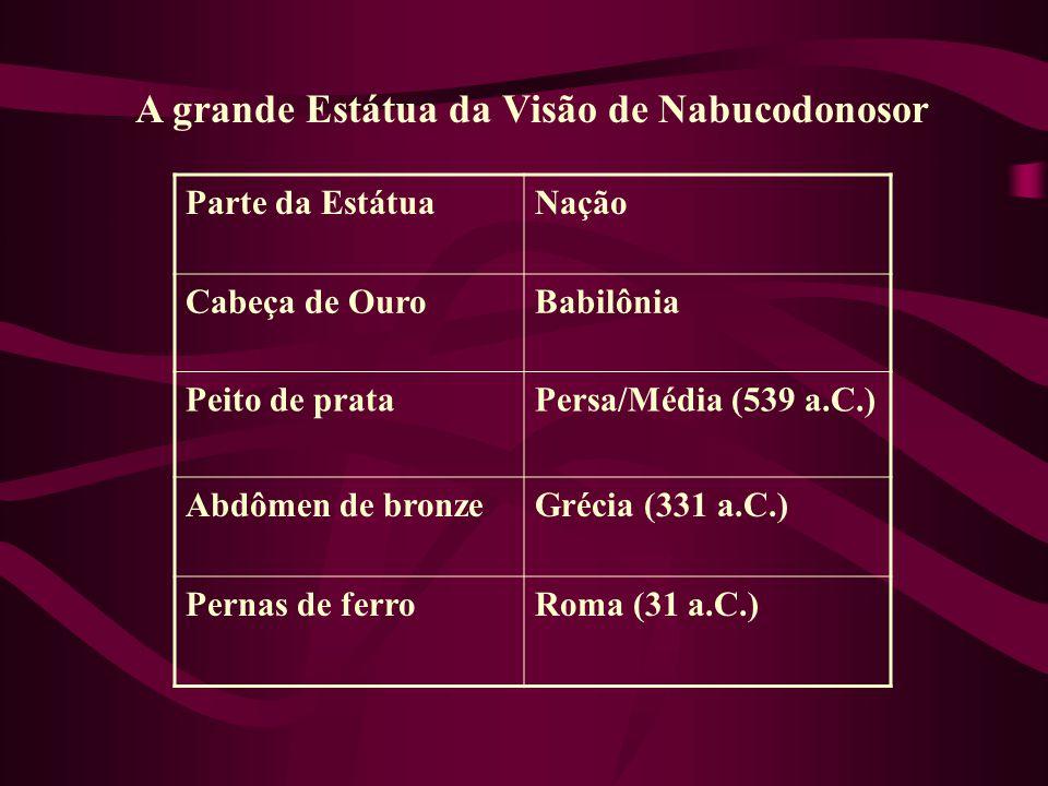 A grande Estátua da Visão de Nabucodonosor