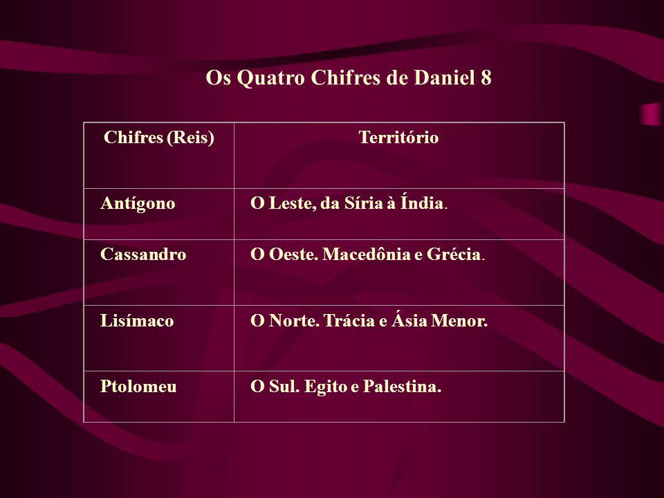 Os Quatro Chifres de Daniel 8