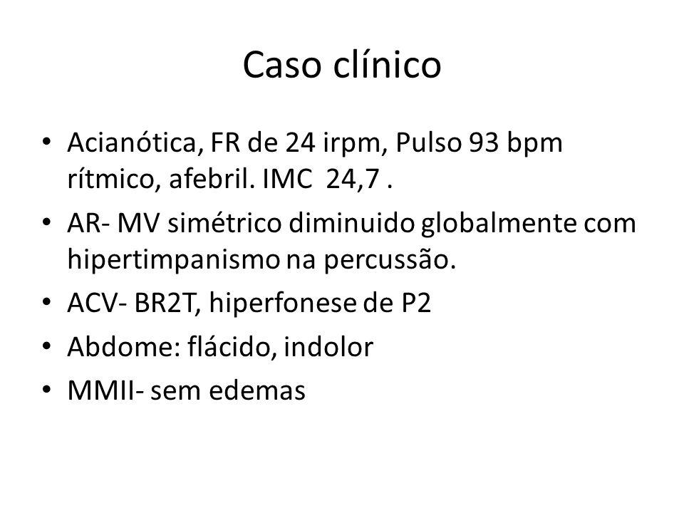 Caso clínico Acianótica, FR de 24 irpm, Pulso 93 bpm rítmico, afebril. IMC 24,7 .