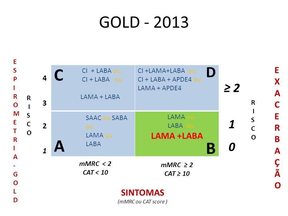 GOLD - 2013 C A B D ≥ 2 1 LAMA +LABA E XA CERBAÇÃO SINTOMAS 4 3 2 1 E