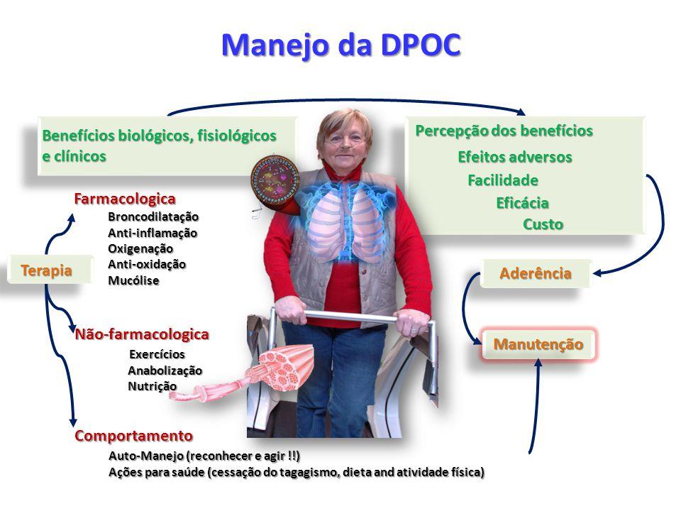 Manejo da DPOC Percepção dos benefícios