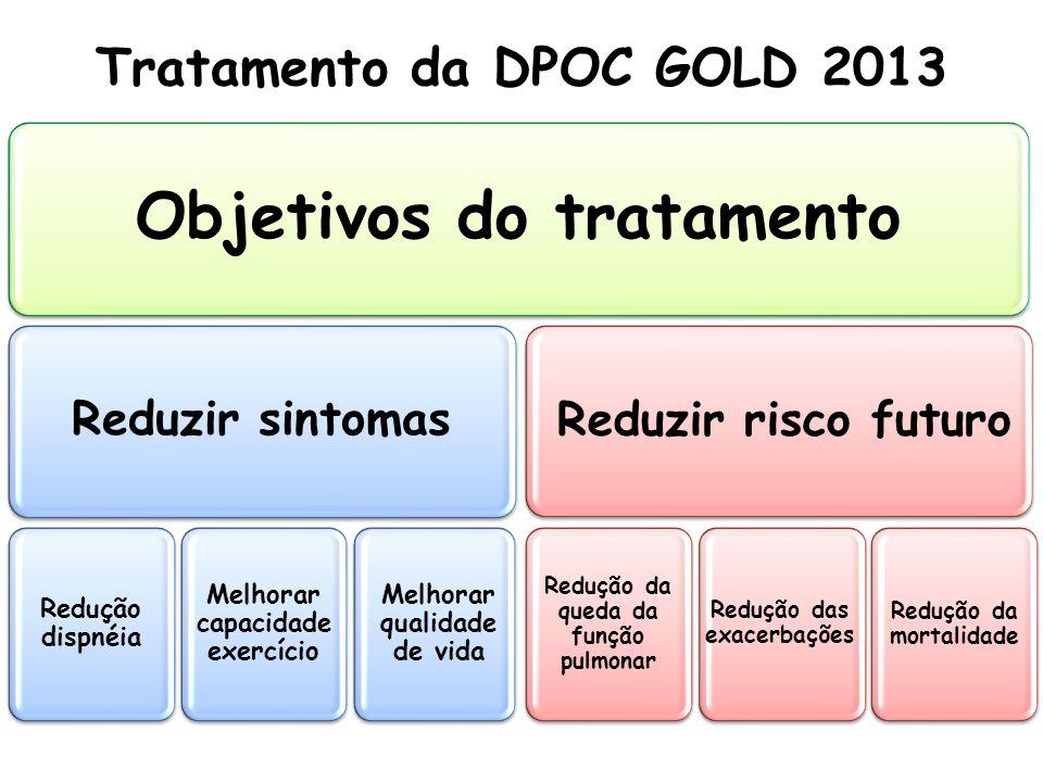 Tratamento da DPOC GOLD 2013