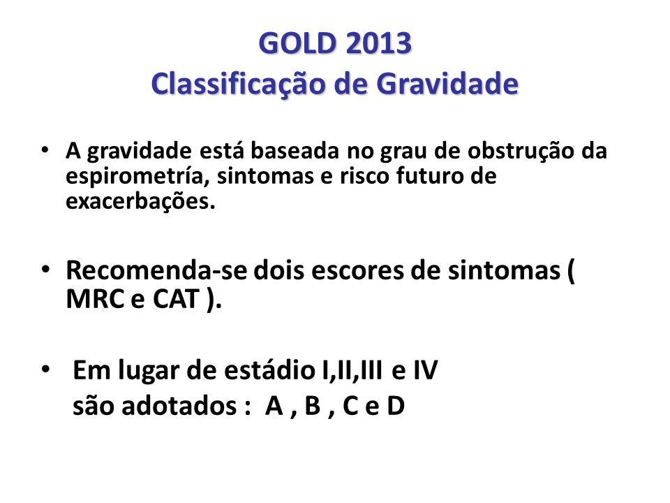 GOLD 2013 Classificação de Gravidade