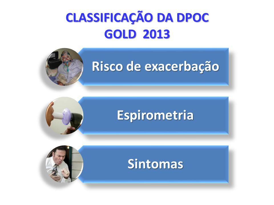 CLASSIFICAÇÃO DA DPOC GOLD 2013