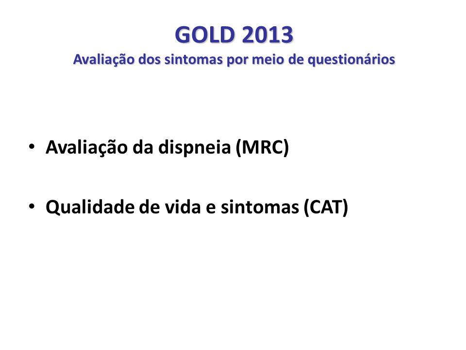 GOLD 2013 Avaliação dos sintomas por meio de questionários