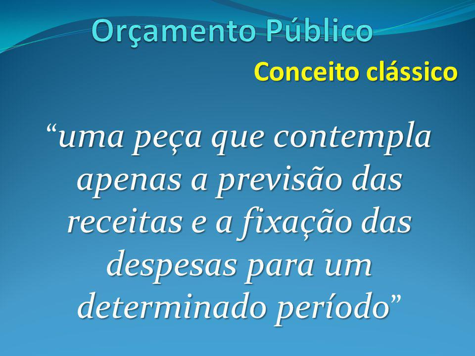 Orçamento Público Conceito clássico.