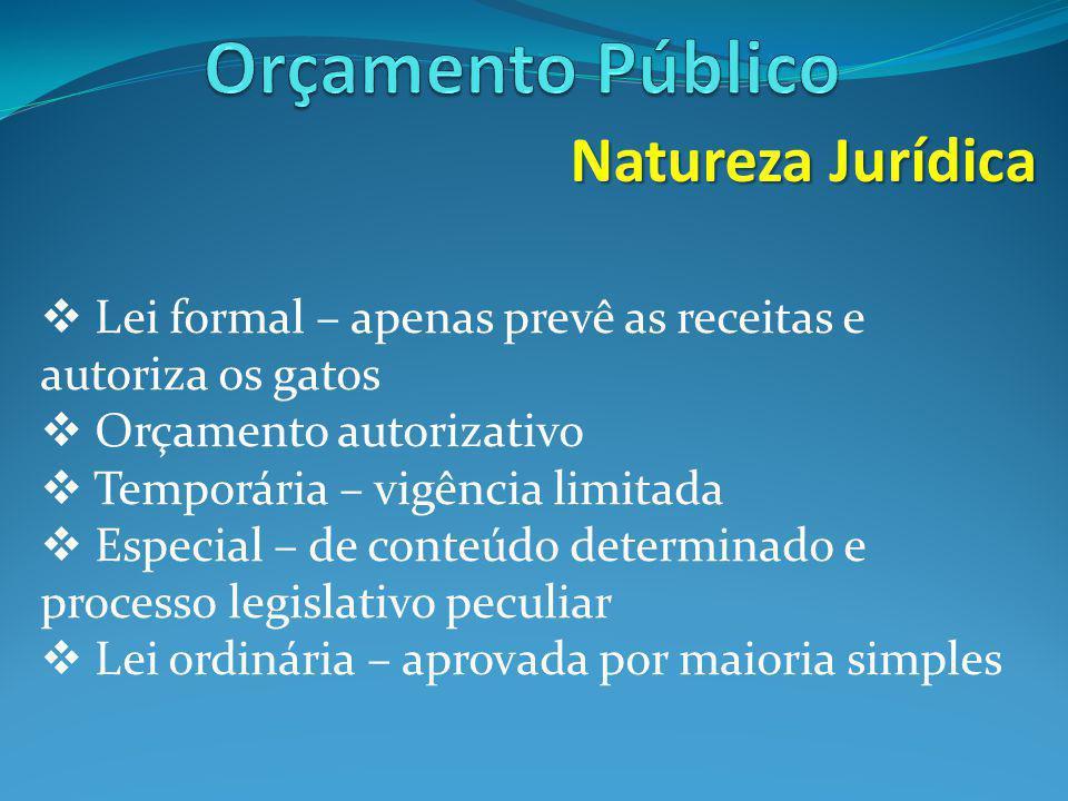 Orçamento Público Natureza Jurídica