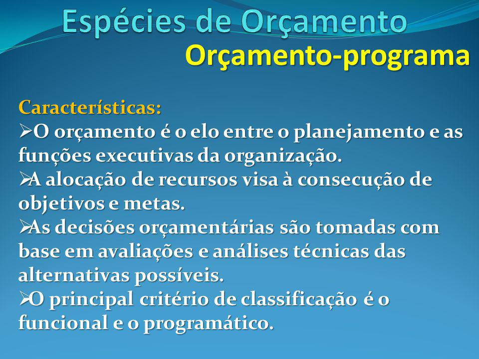 Espécies de Orçamento Orçamento-programa Características: