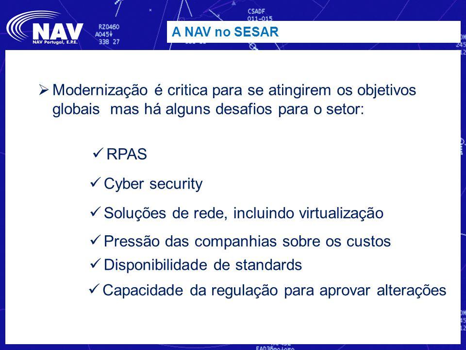 Soluções de rede, incluindo virtualização