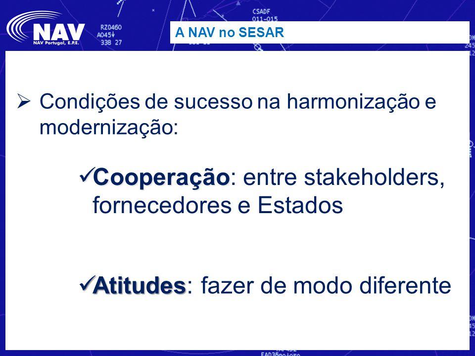 Cooperação: entre stakeholders, fornecedores e Estados