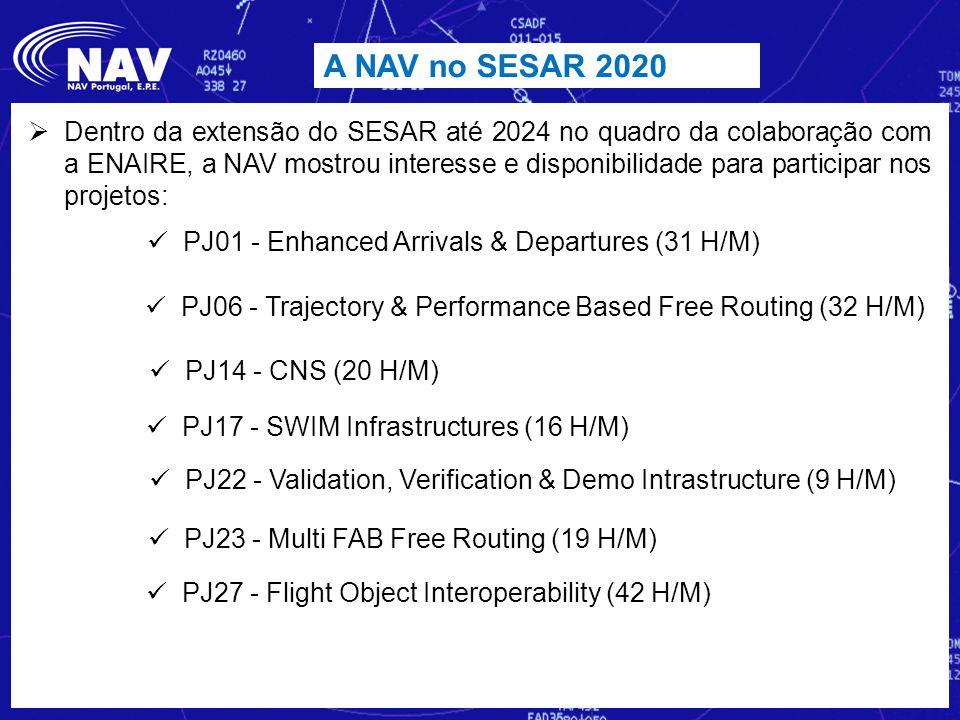 A NAV no SESAR 2020