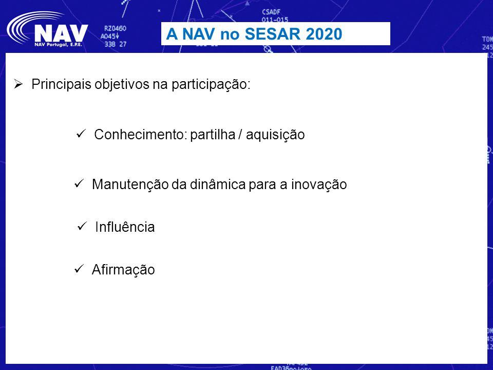 A NAV no SESAR 2020 Principais objetivos na participação:
