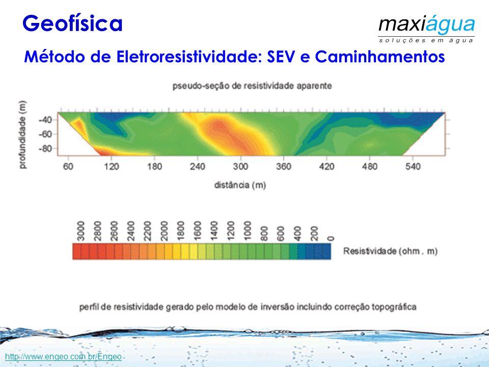 Geofísica Método de Eletroresistividade: SEV e Caminhamentos