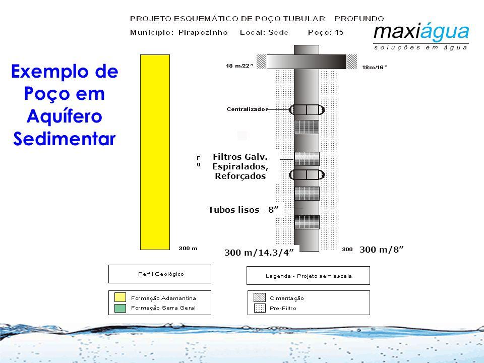 Exemplo de Poço em Aquífero Sedimentar