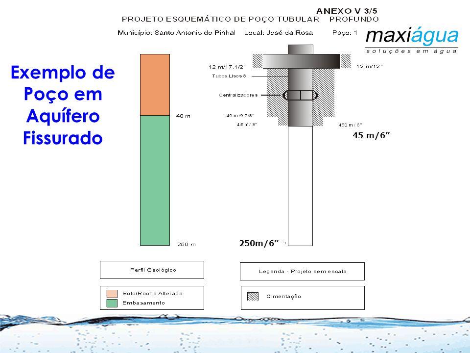 Exemplo de Poço em Aquífero Fissurado