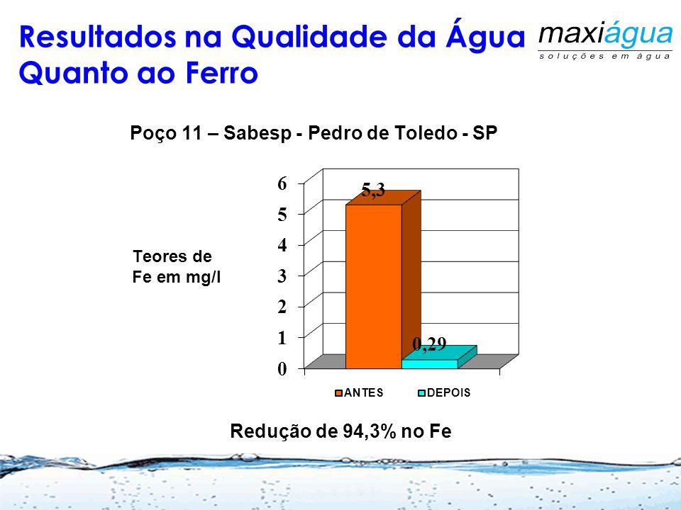 Resultados na Qualidade da Água Quanto ao Ferro