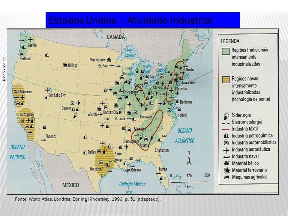 Estados Unidos – Atividade Industrial