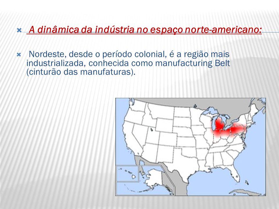 A dinâmica da indústria no espaço norte-americano: