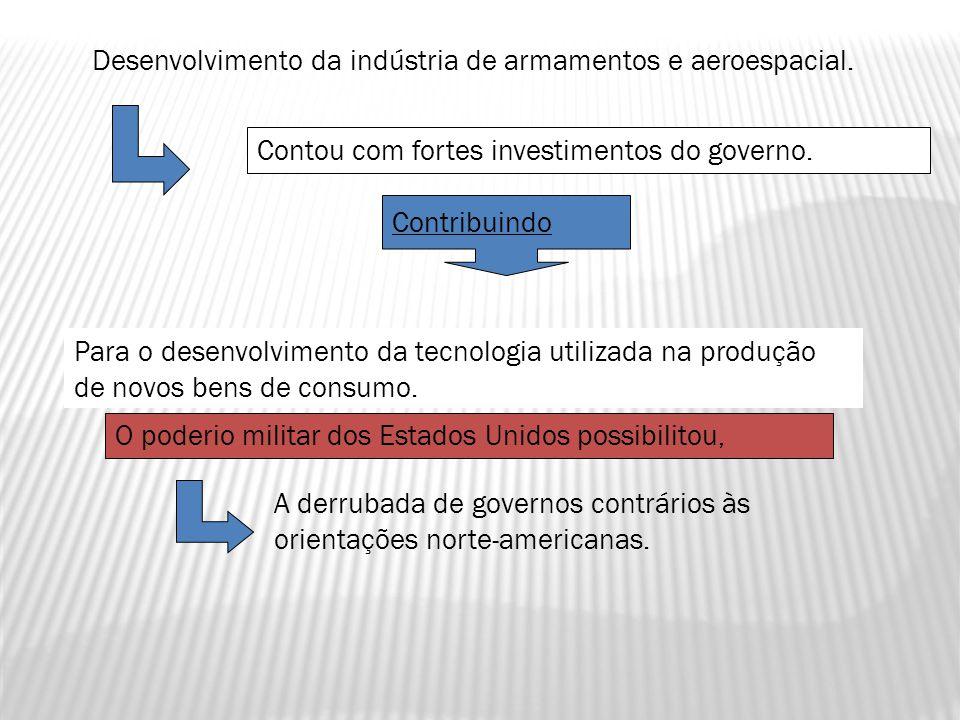 Desenvolvimento da indústria de armamentos e aeroespacial.