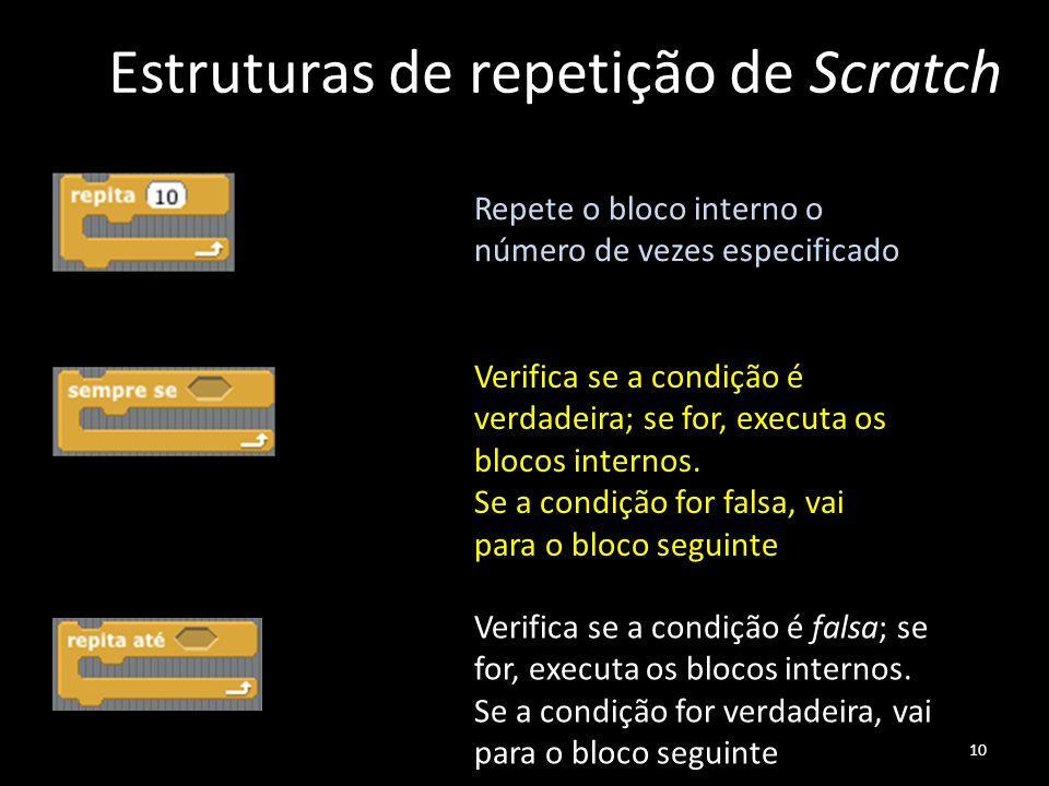 Estruturas de repetição de Scratch