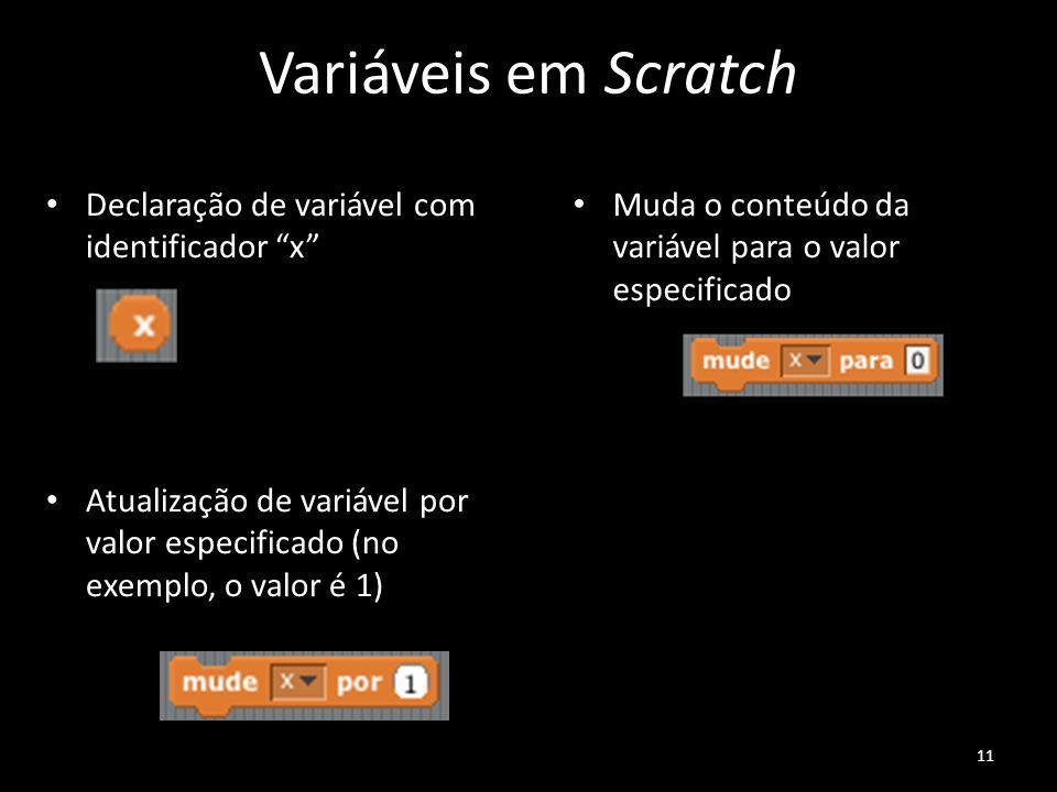 Variáveis em Scratch Declaração de variável com identificador x
