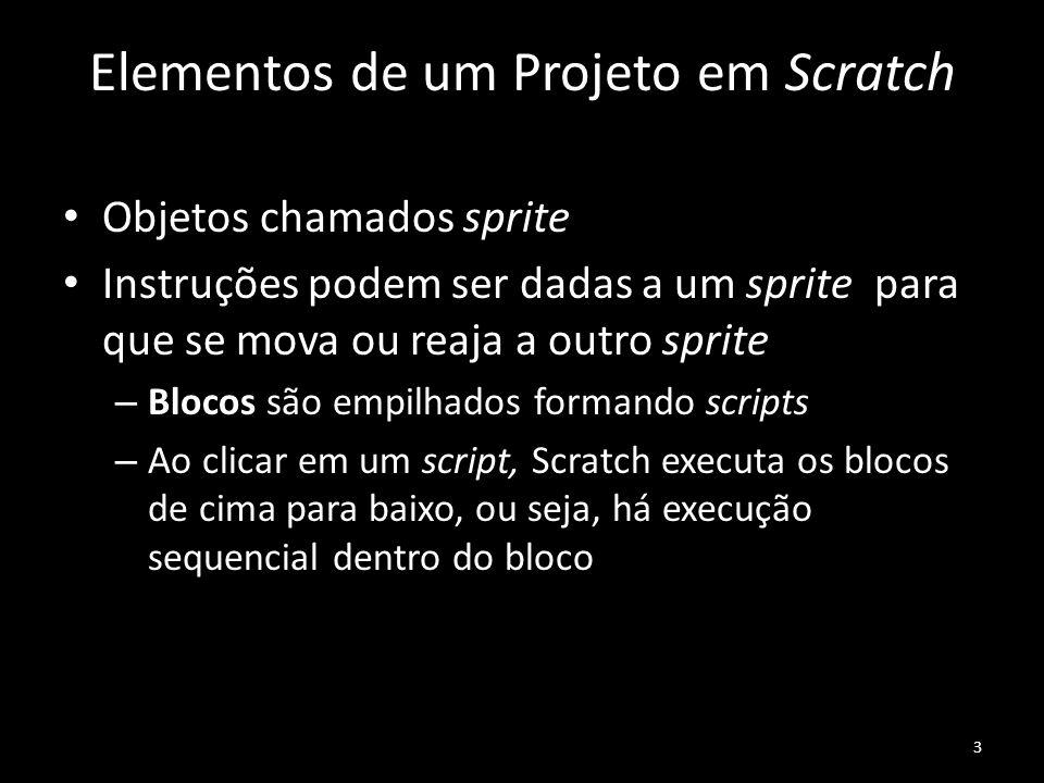 Elementos de um Projeto em Scratch