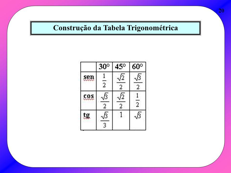 Construção da Tabela Trigonométrica