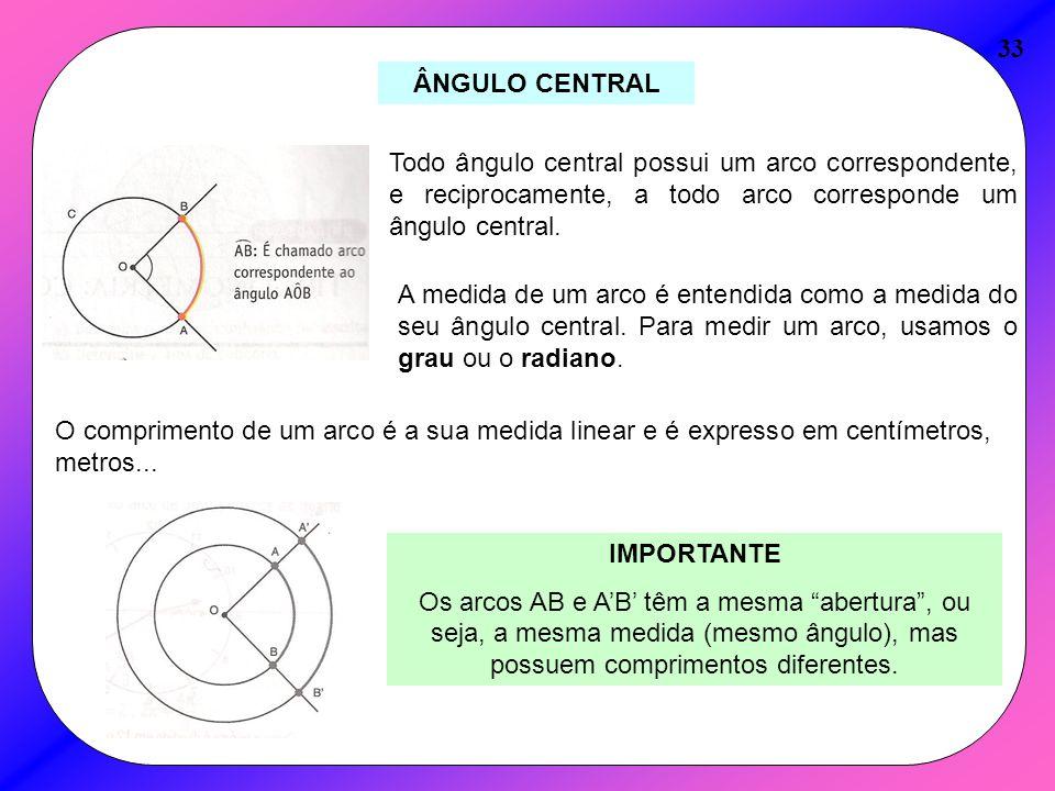 33 ÂNGULO CENTRAL. Todo ângulo central possui um arco correspondente, e reciprocamente, a todo arco corresponde um ângulo central.