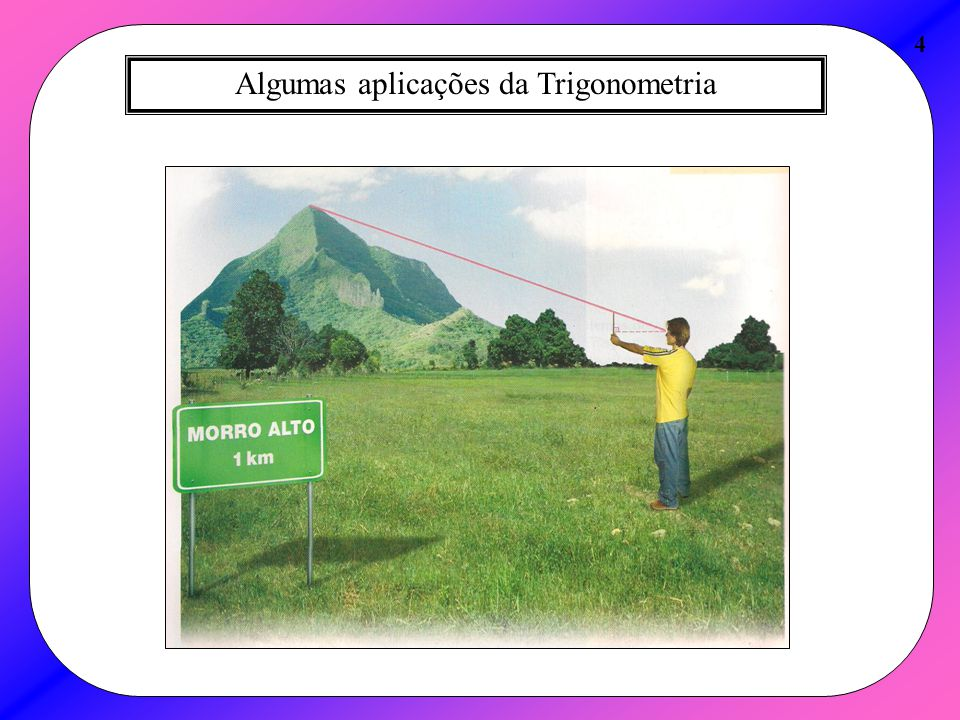 Algumas aplicações da Trigonometria