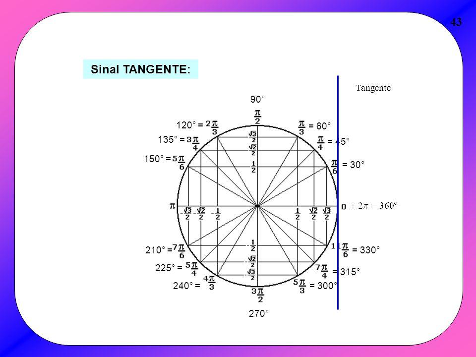 43 Sinal TANGENTE: Tangente = 30° = 45° = 60° 90° 120° = 135° = 150° =