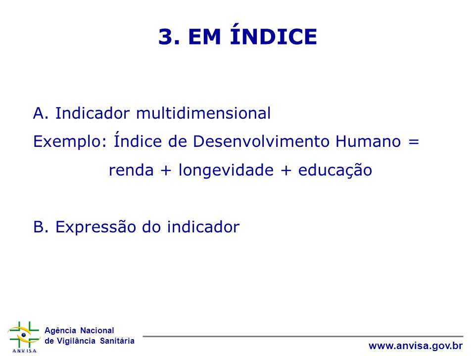 3. EM ÍNDICE A. Indicador multidimensional