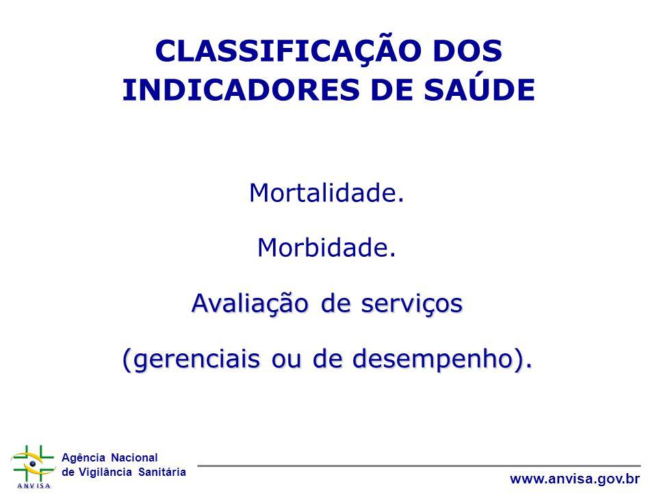 CLASSIFICAÇÃO DOS INDICADORES DE SAÚDE