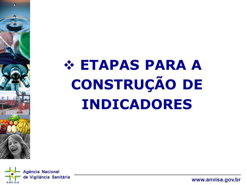 ETAPAS PARA A CONSTRUÇÃO DE INDICADORES
