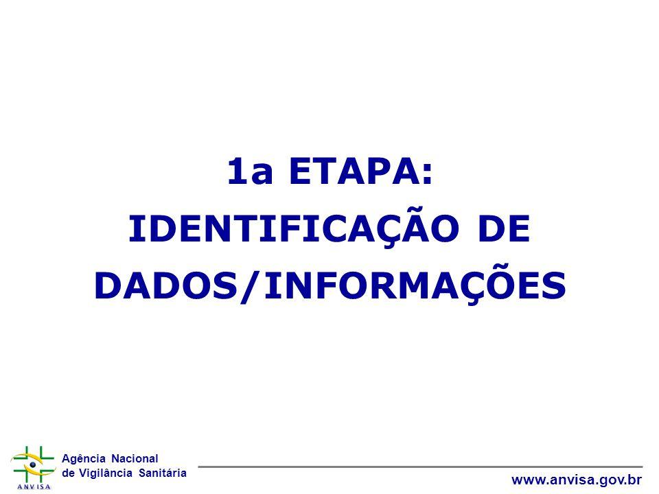 1a ETAPA: IDENTIFICAÇÃO DE DADOS/INFORMAÇÕES