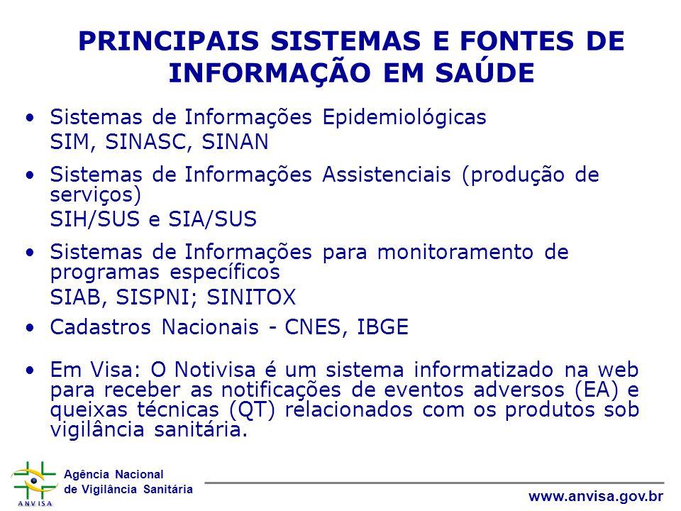 PRINCIPAIS SISTEMAS E FONTES DE INFORMAÇÃO EM SAÚDE