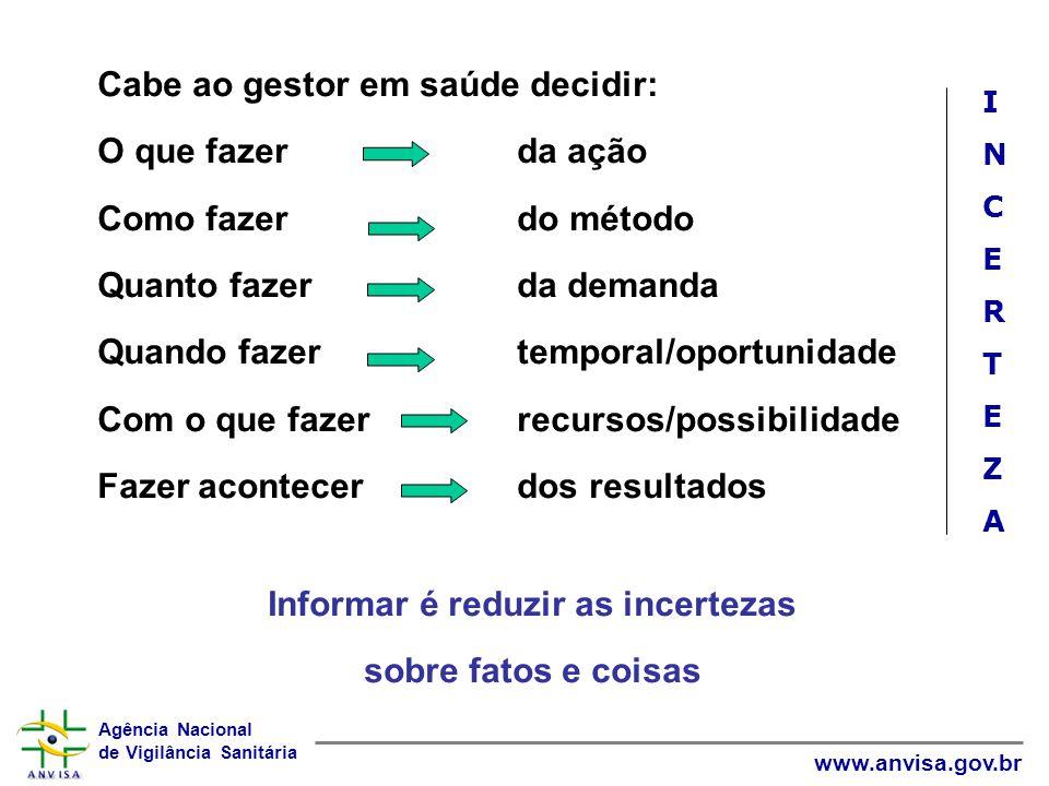 Informar é reduzir as incertezas