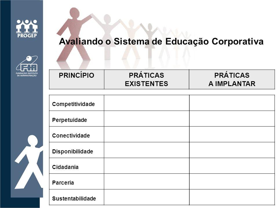 Avaliando o Sistema de Educação Corporativa