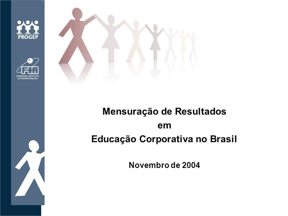 Mensuração de Resultados Educação Corporativa no Brasil