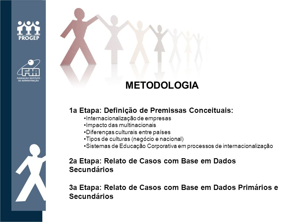 METODOLOGIA 1a Etapa: Definição de Premissas Conceituais: