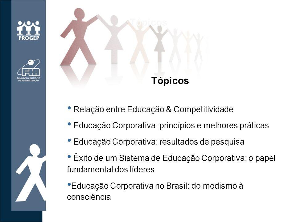 Tópicos Tópicos Relação entre Educação & Competitividade