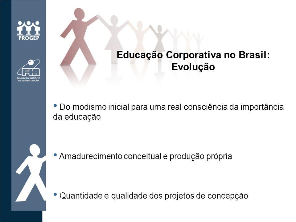 Educação Corporativa no Brasil: Evolução