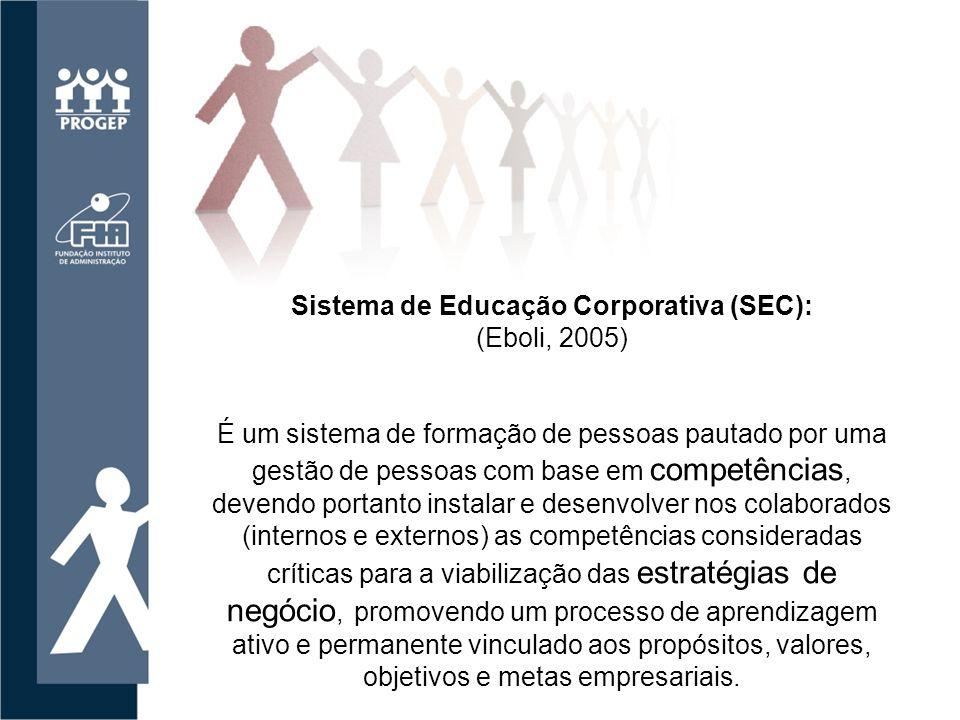 Sistema de Educação Corporativa (SEC):