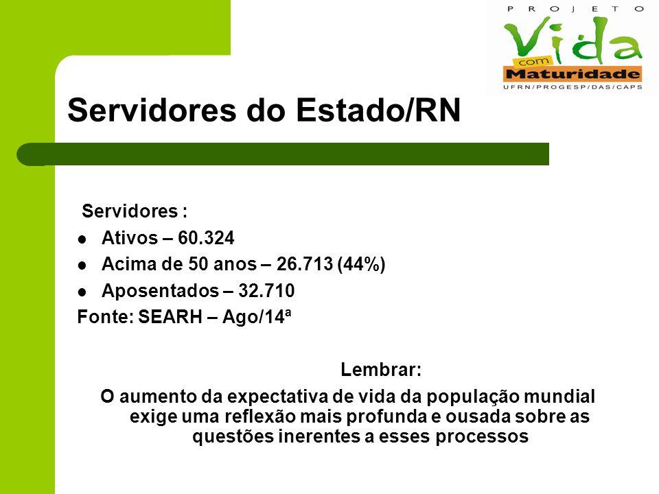 Servidores do Estado/RN