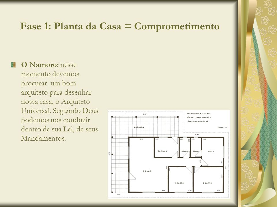 Fase 1: Planta da Casa = Comprometimento
