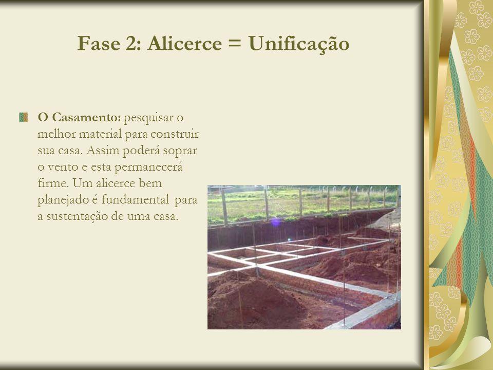 Fase 2: Alicerce = Unificação