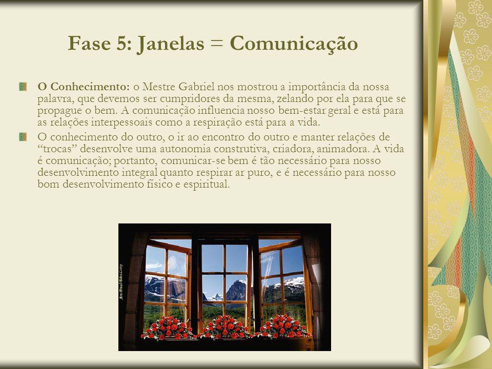 Fase 5: Janelas = Comunicação