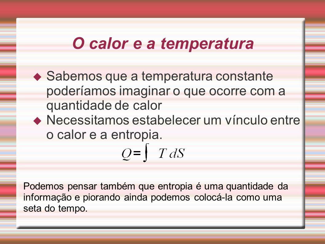 O calor e a temperatura Sabemos que a temperatura constante poderíamos imaginar o que ocorre com a quantidade de calor.