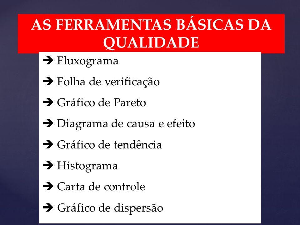 AS FERRAMENTAS BÁSICAS DA QUALIDADE