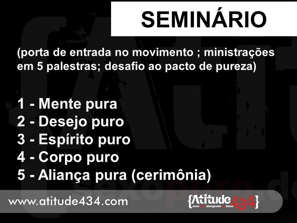 SEMINÁRIO (porta de entrada no movimento ; ministrações em 5 palestras; desafio ao pacto de pureza)