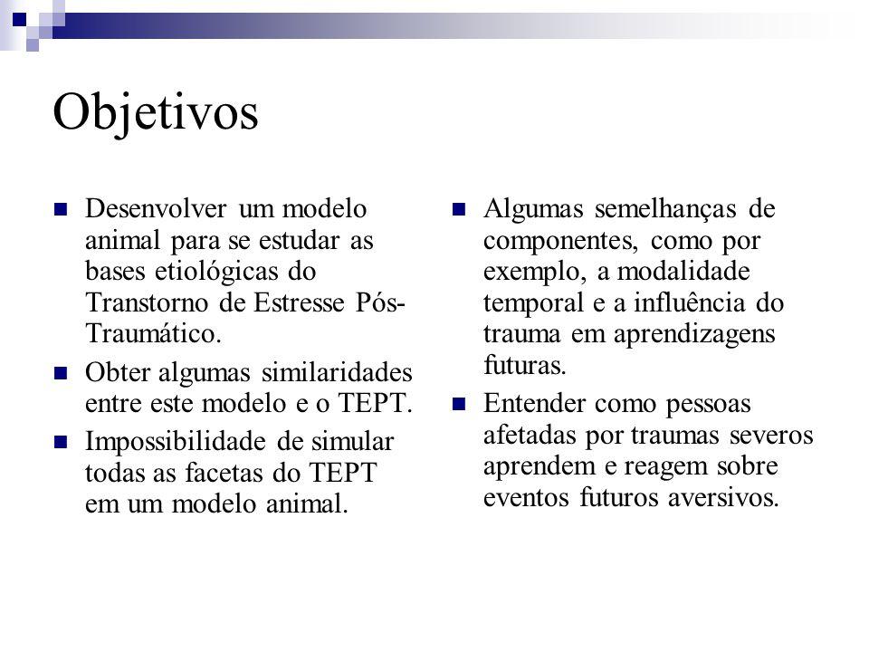 Objetivos Desenvolver um modelo animal para se estudar as bases etiológicas do Transtorno de Estresse Pós-Traumático.